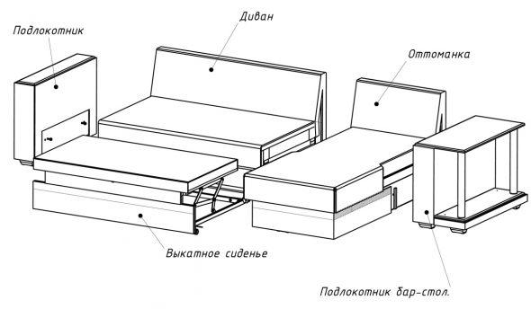 Схема разборки углового дивана
