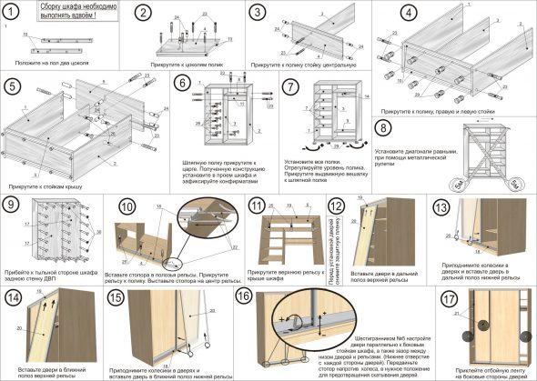 пошаговая инструкция как собрать шкаф купе