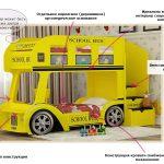 описание детской кровать-автобуса