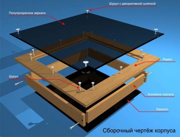 схема создания 3д стола
