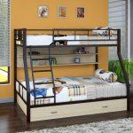 детская кровать икеа для двоих детей