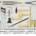 минимальный набор инструмента