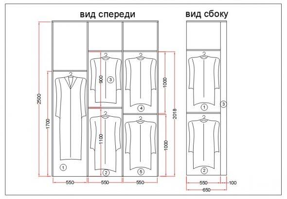 стандарты проектирования шкафа купе