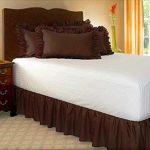 упругие кровати