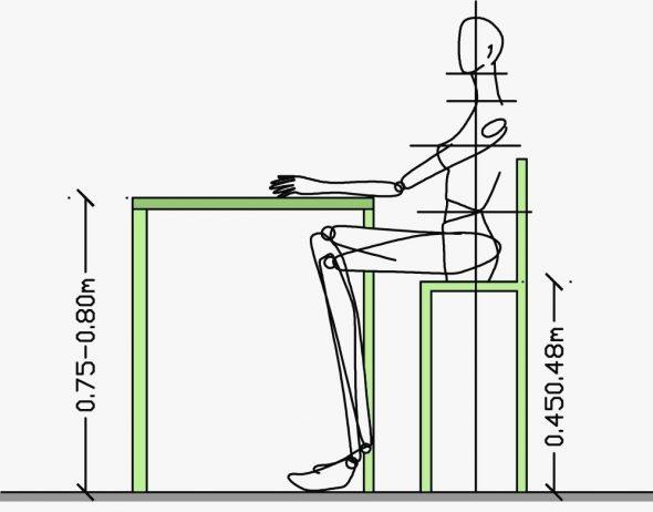 высота рабочего стола