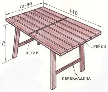 Размеры раскладного прямоугольного столика