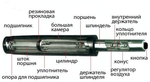 Пневмопатрон газлифт