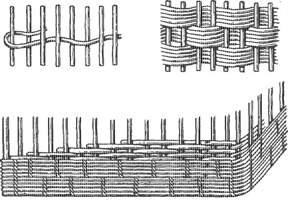 Техника плетения мебели