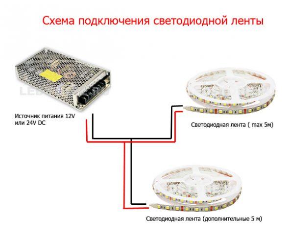 Инструкция по монтажу светодиодной ленты