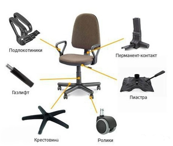 Комплектующие для офисных кресел