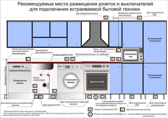 Схема кухонной электросети