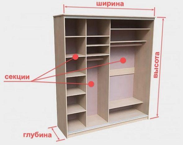 Параметры шкафа