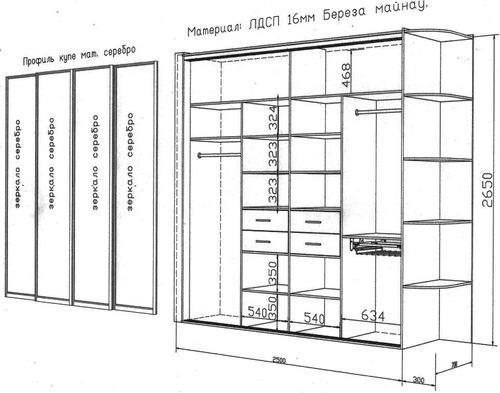 Шкаф-купе с размерами
