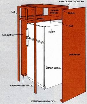 Схема общего вида шкафа