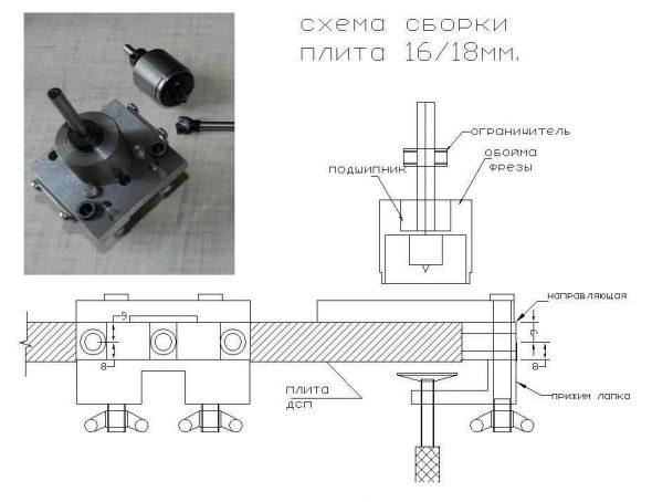 Кондуктор мебельный схема