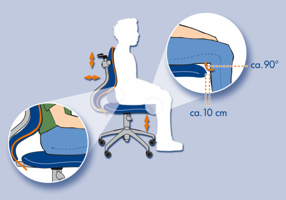 Подбираем ортопедический стул
