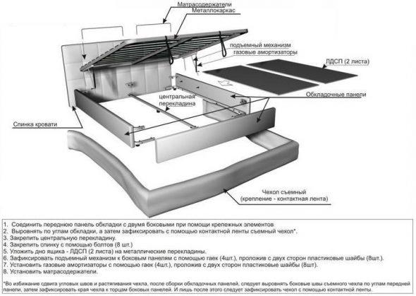 Подробная схема сборки кровати