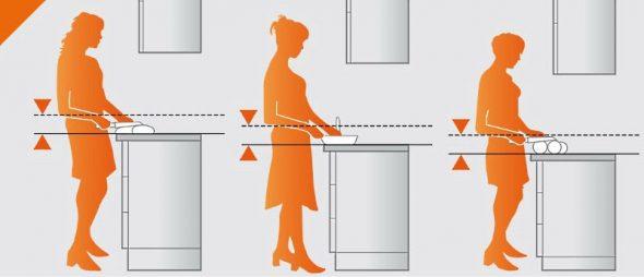Правильная высота кухонных шкафов