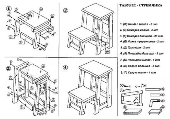 Схема табурета-стремянки