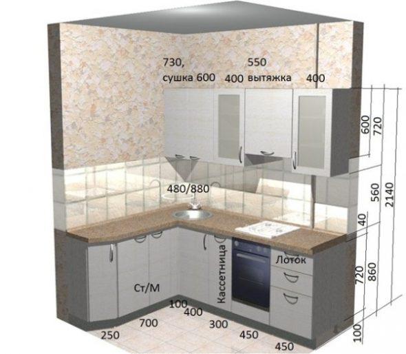 Высота расположения шкафов