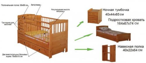 Детская кровать-трансформер