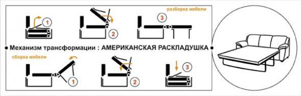 Схема раскладывания дивана