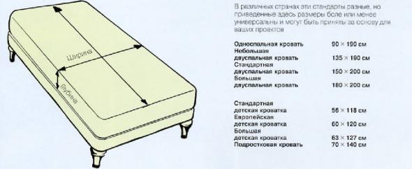 Стандартные размеры кроватей