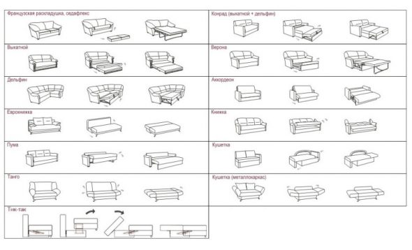 Расладные диваны