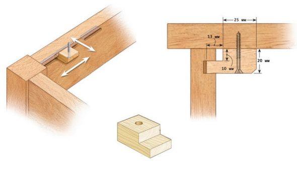 Крепление на деревянных прижимах