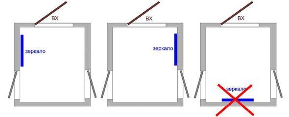 Примеры расположения зеркал