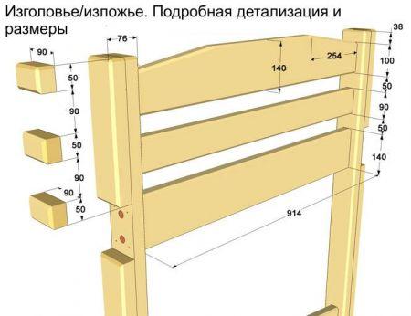 Собираем изголовье кровати