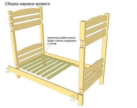 Собираем каркас кровати