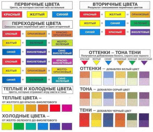 Таблица подбора цветов
