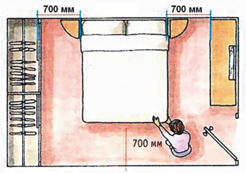 Допустимое расстояние возле кровати