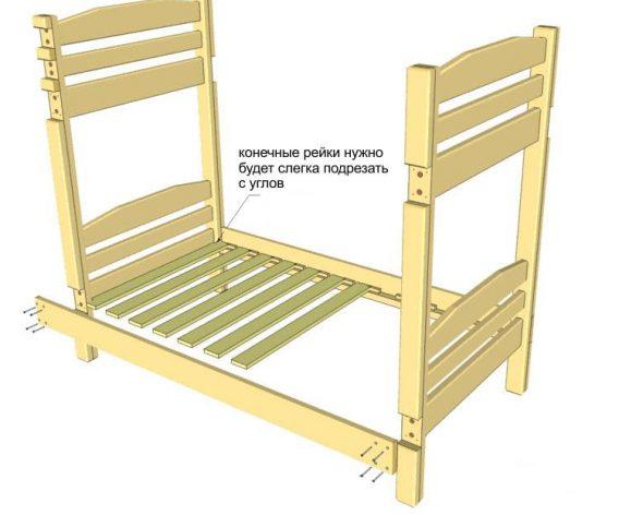 Сборка каркаса кровати