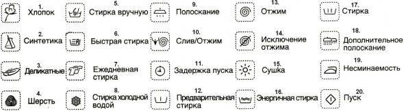 Специальные режимы стиральной машинки