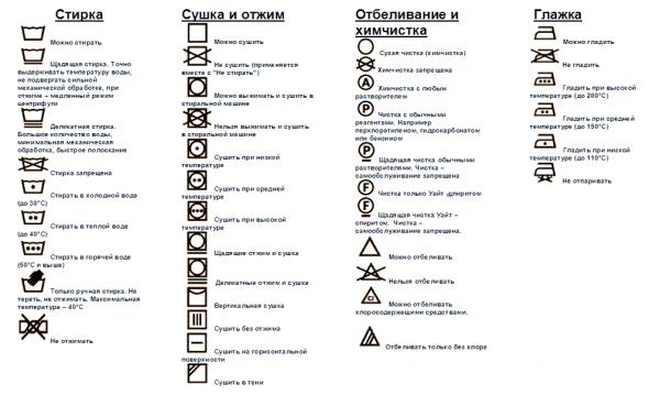 Расшифровка значков