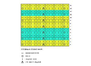 Схема узора зигзага