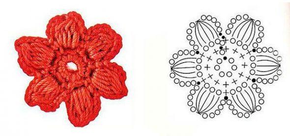 Схема вязания пышного цветка