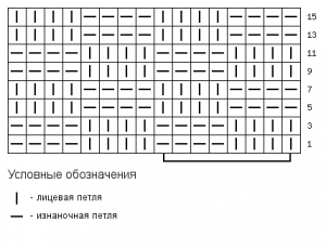 "Классический узор ""Шахматка 4х4"""
