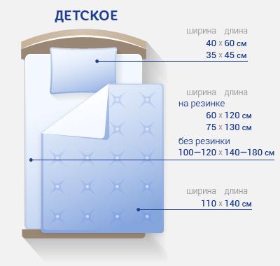 Размер детского постельного белья
