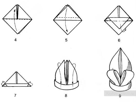 Схема сборки лилии