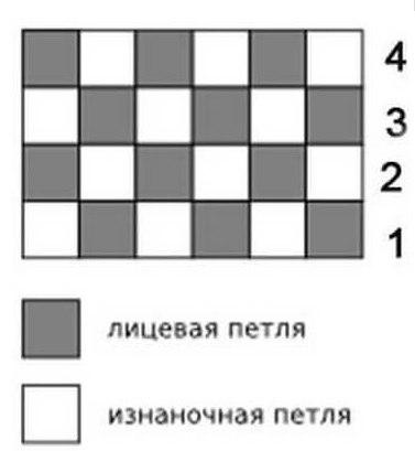 """Узор """"Зерно"""""""