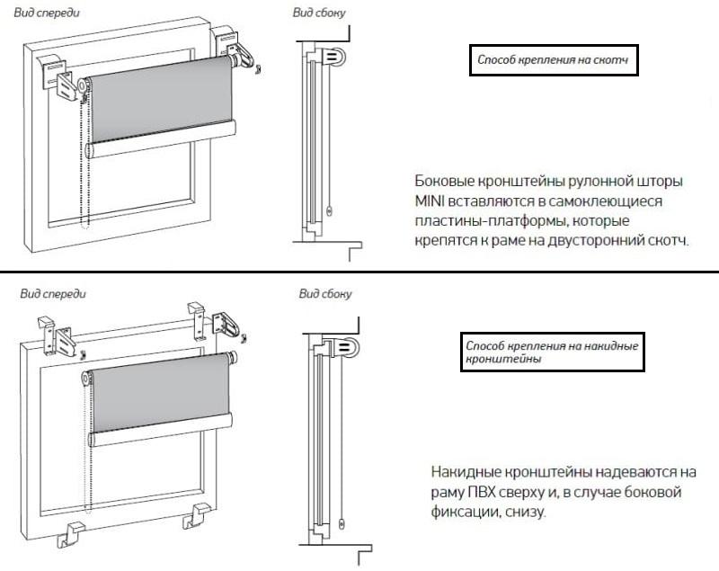 Схемы установки шторы рулонного типа без саморезов
