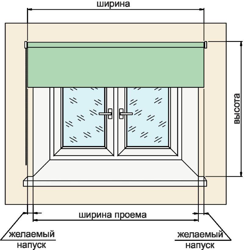 Размеры рулонной шторы при монтаже снаружи оконного проема
