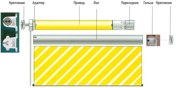 Устройство рулонной шторы с электроприводом
