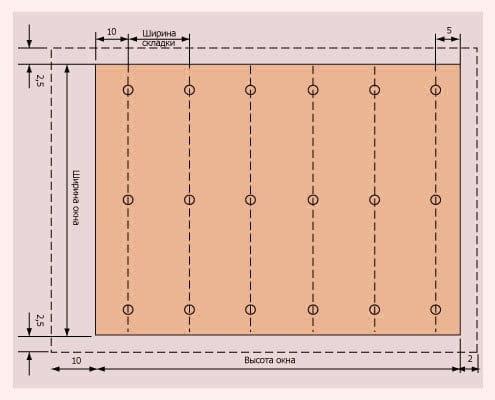 Схема расчета ткани