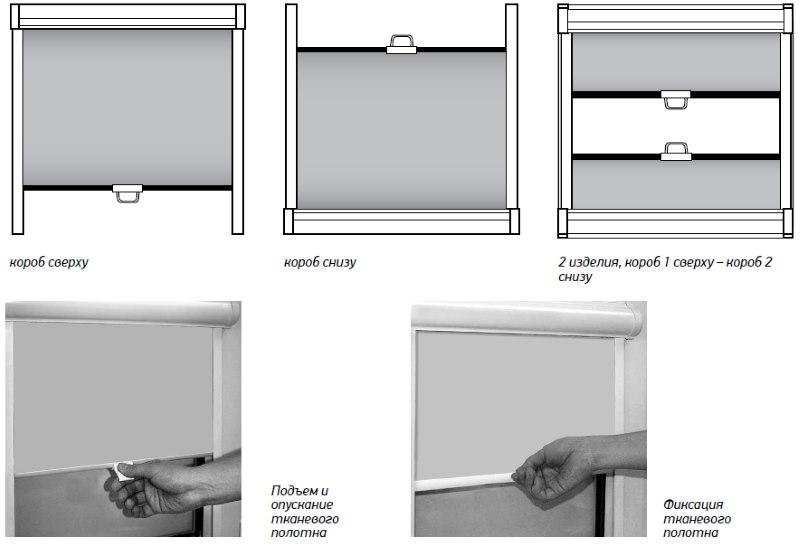 Варианты размещения пружинной шторы на окне