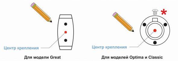 Модели креплений