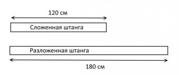 Схема телескопической штанги